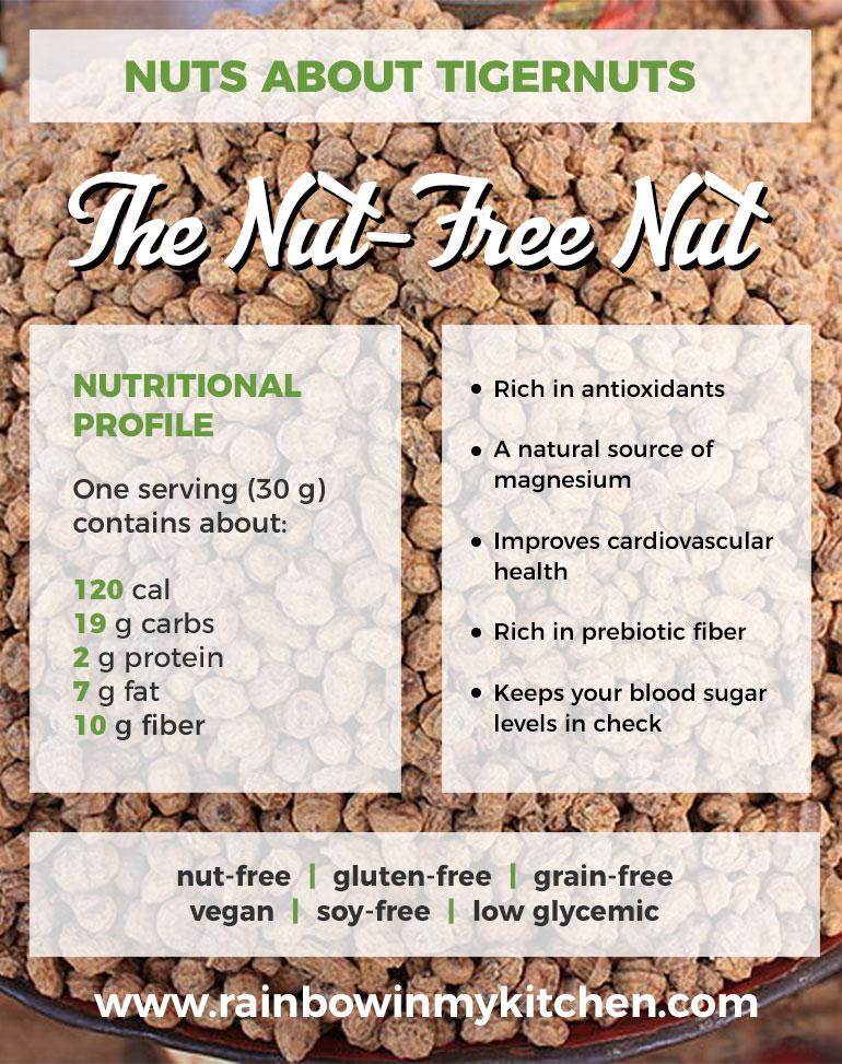 Nuts about Tigernuts
